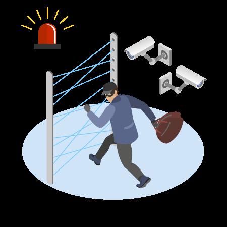 F.Smart Zone Alarm - Giải pháp niêm phong số sử dụng trí tuệ nhân tạo