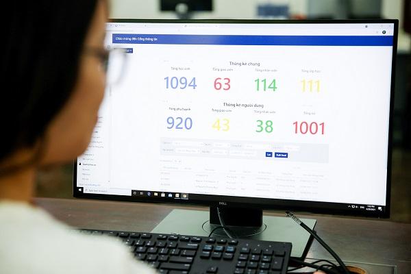 Doanh nghiệp Việt : Đẩy nhanh quá trình Chuyển đổi số trong lĩnh vực Giáo dục